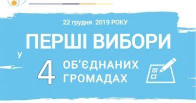 На Тернопільщині призначено перші вибори