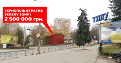 Викладачі тернопільського університету замішані у схемах Сергія Надала?