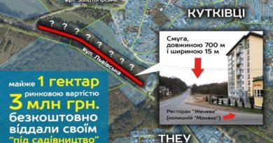 <strong>Суд наклав арешт на ділянки, які роздавала Тернопільська міськрада</strong>
